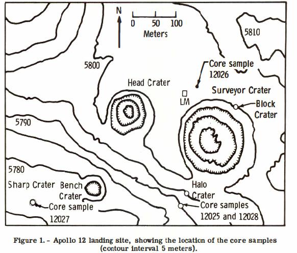 Apollo 12 Core Sample Map