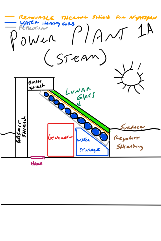 Power plant design 1A