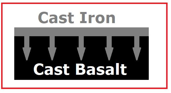 Iron-Basalt Hybrid 1